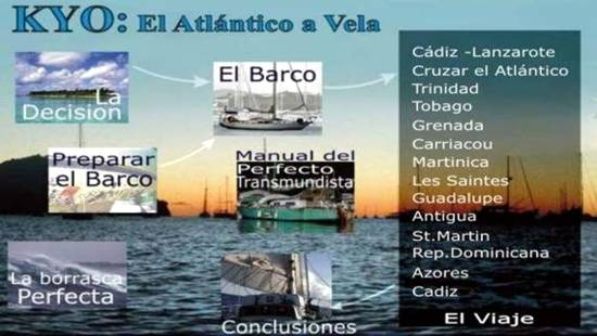 El Atlántico a Vela